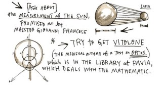 Da Vinci's Ghost: How The Vitruvian Man Came To Be