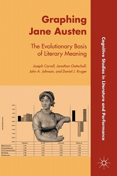 Graphing Jane Austen: Using Science to Extrapolate the Human Condition from Classical Literature