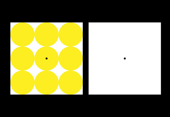 The Magic And Logic Of Color How Josef Albers Revolutionized Visual Culture And The Art Of Seeing Brain Pickings