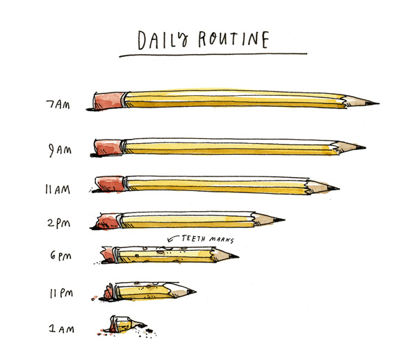 The Daily Routines of 12 Famous Writers