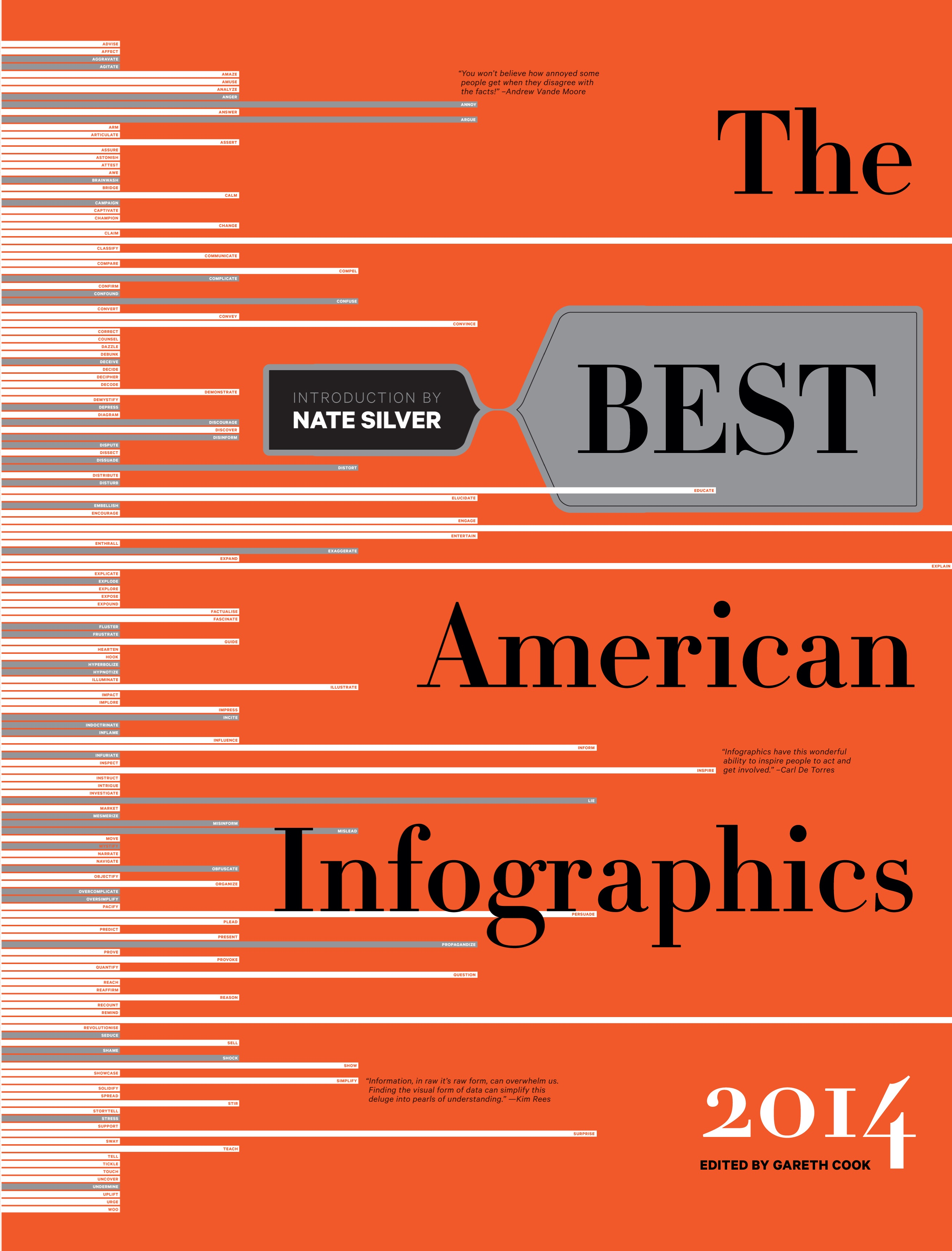 The Best Infographics of the Year: Nate Silver on the 3 Keys to Great Information Design and the Line Between Editing and Censorship