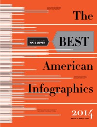 The Best Infographics of the Year: Nate Silver on the 3 Keys