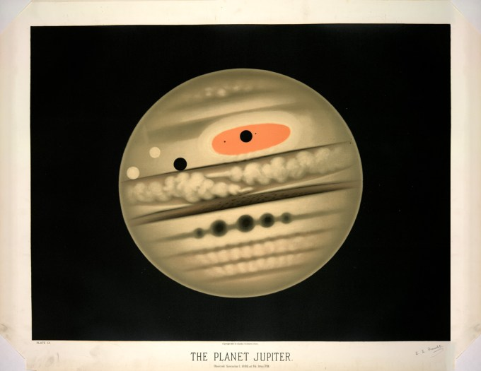 The planet Jupiter, observed November 1, 1880, 9:30 P.M.