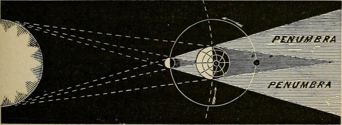 total eclipse annie dillard analysis