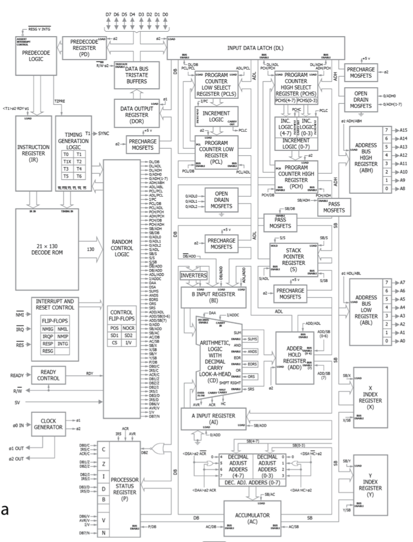 what will it take to solve the brain brains explained Microprocessor Schematic Symbol microprocessor plan