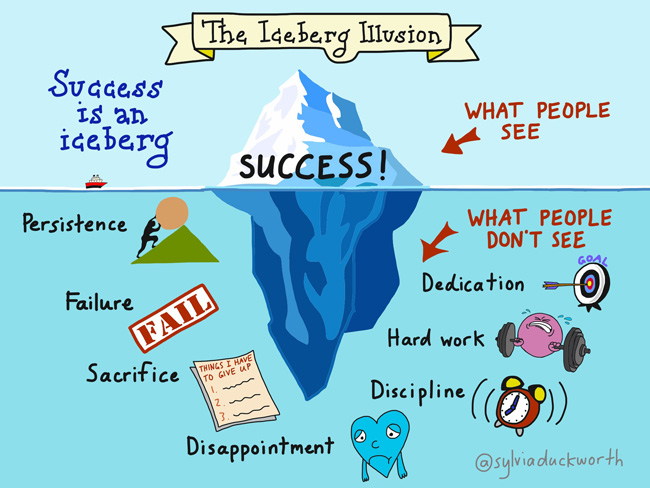 Success is a process, not an event. But people are often blind to this because they see only the end product. Like the bulk of an iceburg that lies below the surface of the water, the step-by-step process that went into achieving success is hidden.
