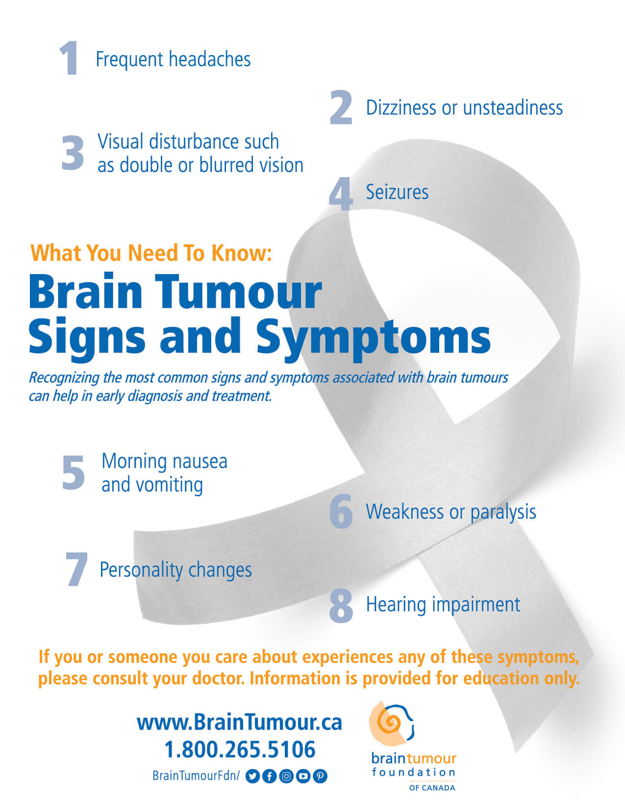 Signs & Symptoms - Brain Tumour Foundation of Canada