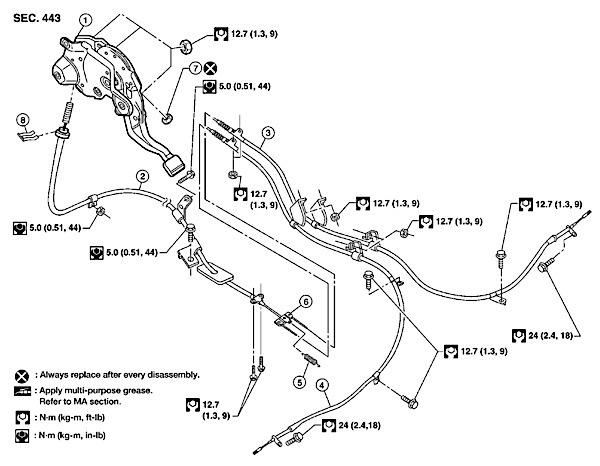 Nissan Titan Brake Problems: Pads, Rotors