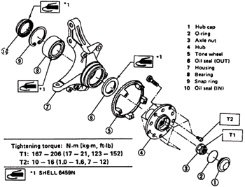 Ford focus rear wheel bearing problems