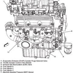 2001 Buick Lesabre Engine Diagram Club Cart Golf Wiring 3800 Great Installation Of 3 8l Schematics Rh Ksefanzone Com Supercharged 8