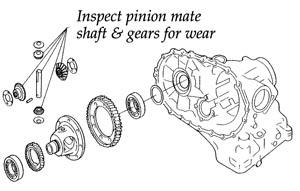 Nissan Tech Tip: Diagnosing a Worn A/T Differential Pinion