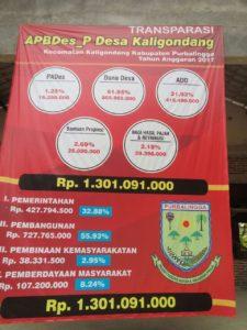 info grafis APBDes kaligondang
