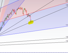 Bank Nifty Bounce from Gann Angle,EOD Analysis