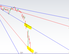 Bank Nifty Trade Set up for 19 March
