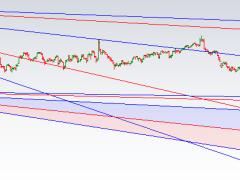 Crude Price Forecast-Neural and Gann analysis
