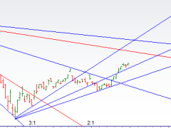 Bank Nifty Analysis for 08 June