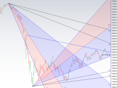 Bank Nifty Technical Analysis for 24 Jul