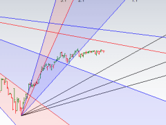 Crude Oil Gann Price Time Analysis