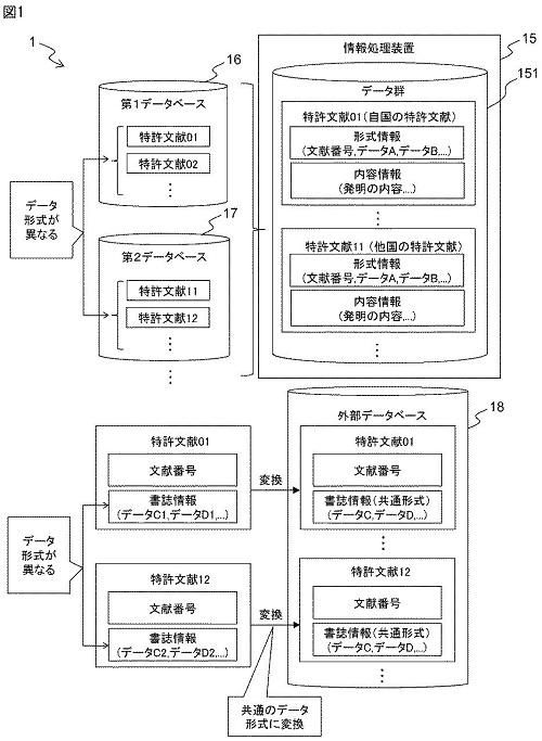 特許第669128号の図1