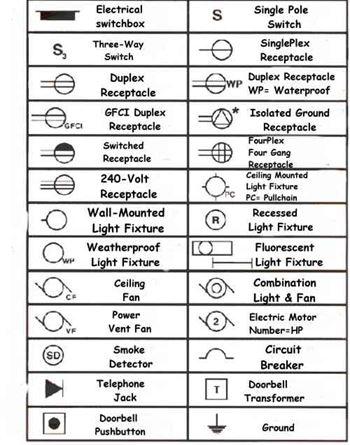 electron tube industrial wiring diagram