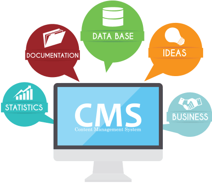 Brandcrock-cms-based-development