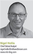 Nigel Hollis, Chief Global Analyst, Millward Brown