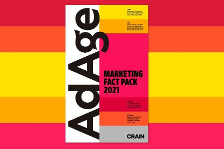 Global-Ad_Forecast_2021