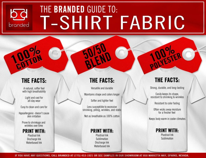 Branded Guide To T-Shirt Fabric