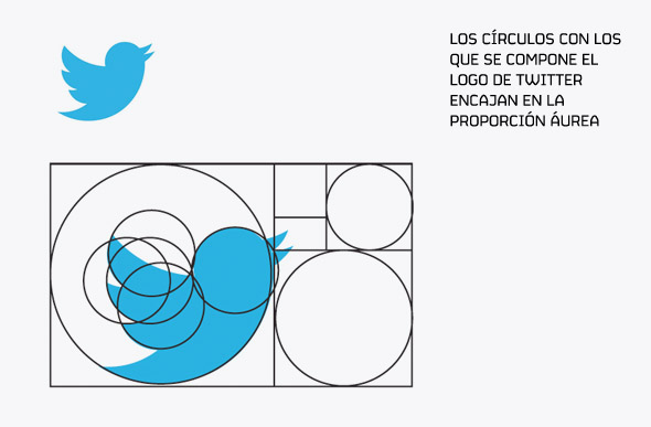 twitter_golden_Ratio