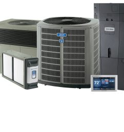 american standard brand of air conditioning equipment dealer hvac equipment family photo [ 1920 x 986 Pixel ]