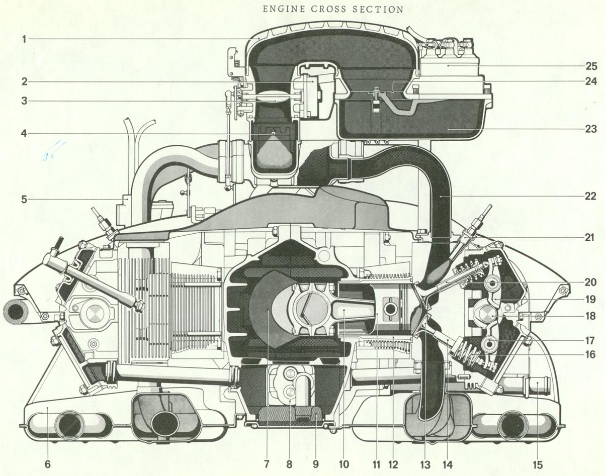 porsche 911 964 wiring diagram directed diagrams hood as well engine harness furthermore 914 best library