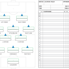 Football Pitch Diagram To Print P G Everyday Soccer Formations And Systems As Lineup Sheet Templates Brant Wojack 3 5 2 Formation Starters Substitutes Template