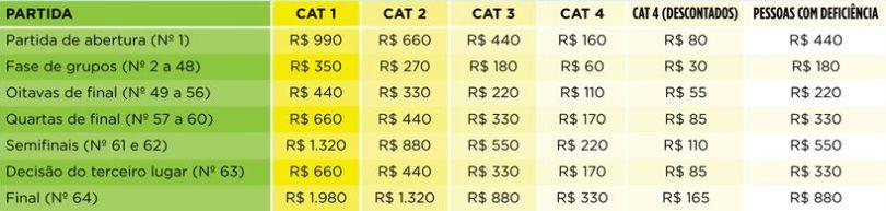 Precios de las entradas para el Mundial de Brasil 2014. Foto: Portal da Copa