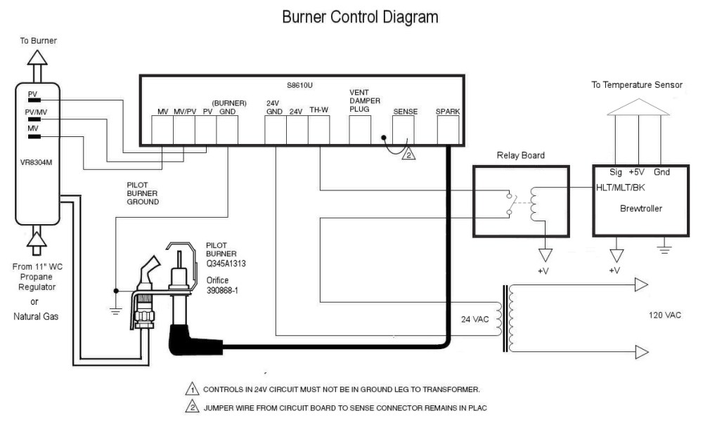 medium resolution of johnson ignition control module diagram to honeywell enthusiast honeywell burner control diagram ignition control jpg 1174x711
