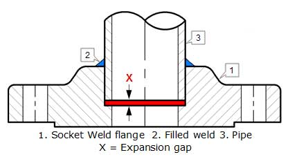 Swing Gate Wiring Diagram. Swing. Wiring Diagram
