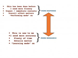 research vs response language learning