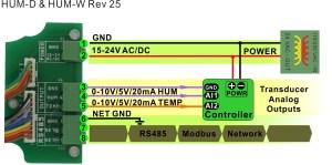 Humidity and Temp Transmitters  Bravo Controls