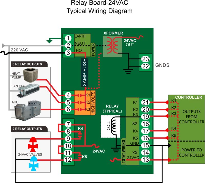 solid state relay wiring diagram toyota hiace board and transformer - bravo controls