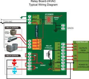 Relay Board and Transformer  Bravo Controls