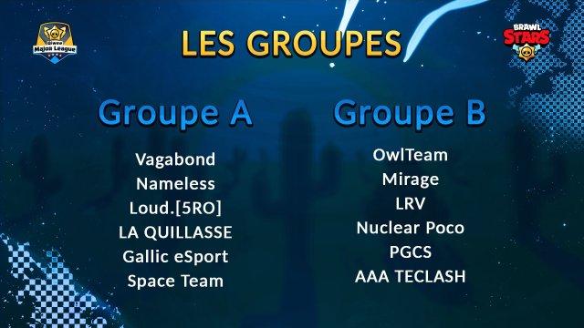 Groupes de la Qiwee Major League: