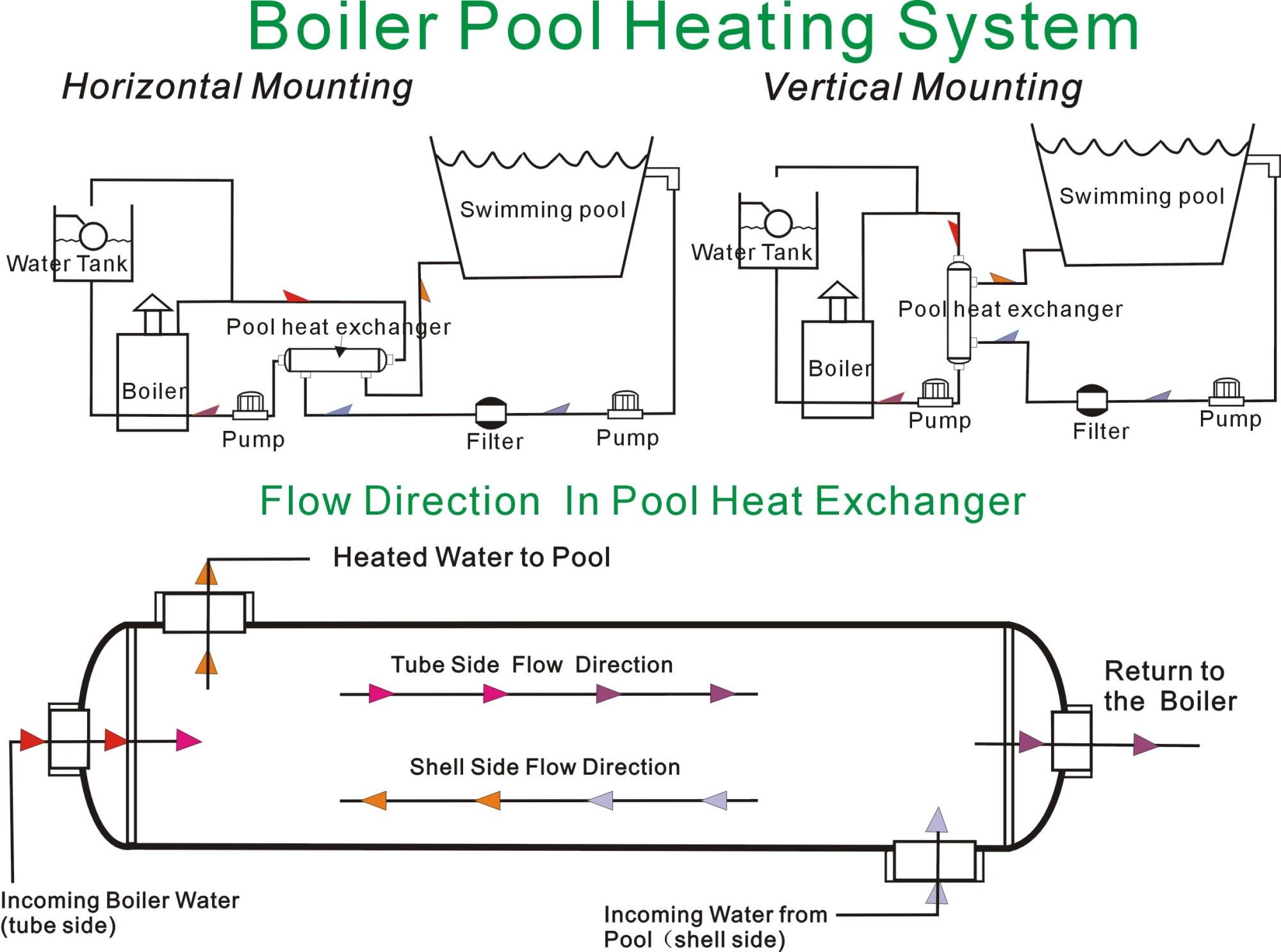 hight resolution of boiler solar heat exchanger installation