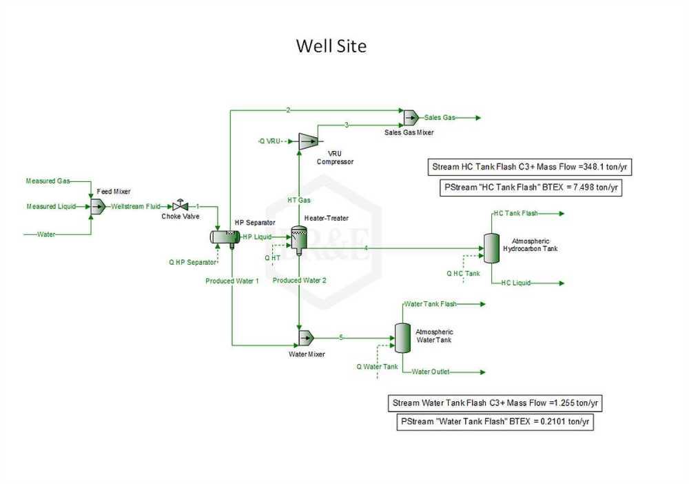 medium resolution of environmental solutions