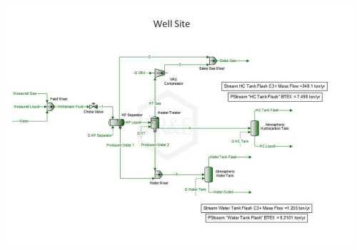 small resolution of environmental solutions
