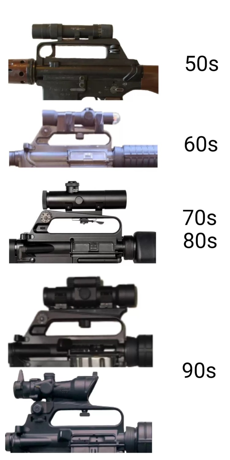 Rifle-carrying-handle-timeline
