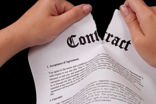 Image result for termination of contract