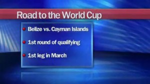 CONCACAF World Cup Draw