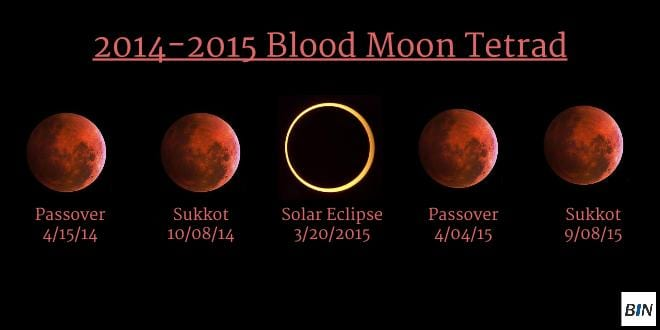 blood moon tetrad 2014-2015
