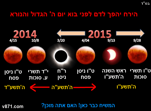 Describing the Blood Moons in Hebrew, courtesy of v871.com