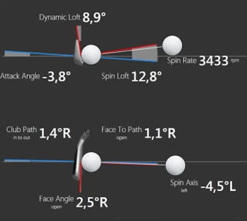 small resolution of how swing path affects your ball flight breaking par with bernard sheridan