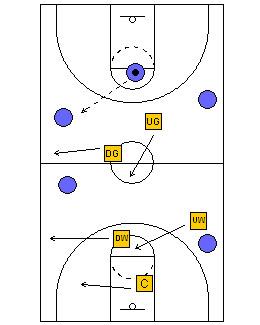 Don Kelbick's 2-2-1 Zone Pressure